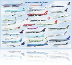 Все авиакомпании выполняющие субсидируемые полеты в 2016 году