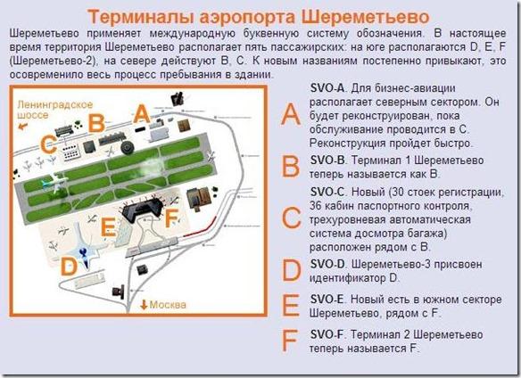 Терминалы аэропорта Шереметьево